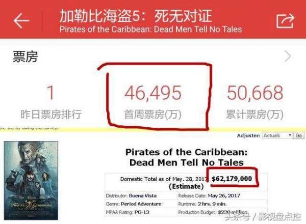 《加勒比海盗5》国内首周票房超北美,要回本还得靠中国市场