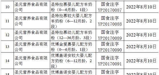 最新奶粉配方注册名单公布,首家羊奶粉配方通过品牌花落圣元