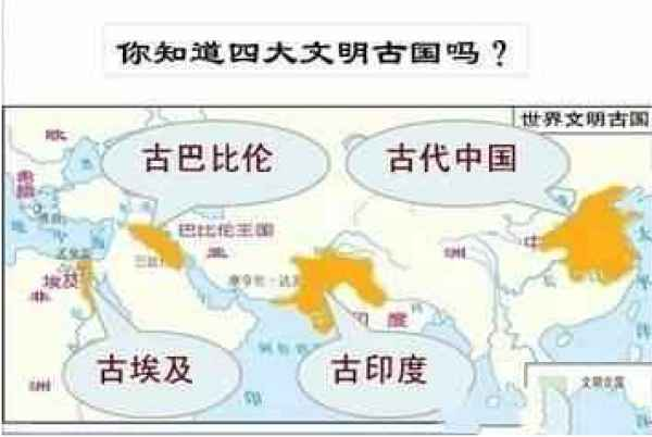 揭秘历史: 四大文明古国我们中华帝国能排第几?
