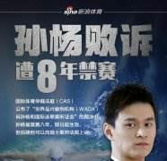 孙杨事件终身禁赛是真的吗 孙杨被判禁赛8年 孙杨被禁赛8年